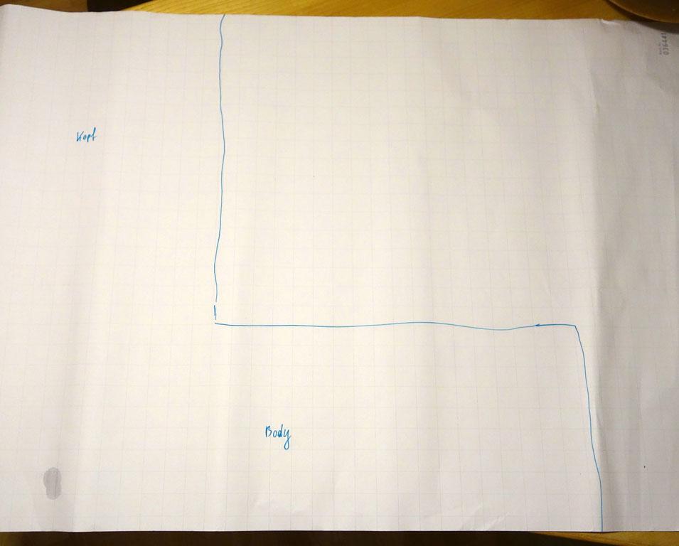Größenverhätnisse auf einem Flipchartbogen skizziert