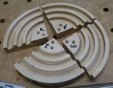 Die vier Segmente mit den Nummern 1-4 beschriftet