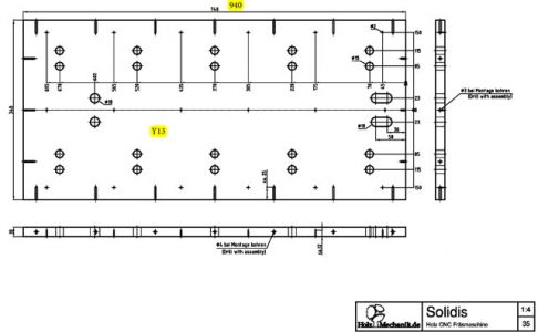 Solidis-Plan Y-Achse mit zusätzlicher Beschriftung
