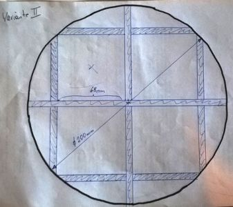 Langholzdrechseln, Schnittbild: Quadratische Kanteln
